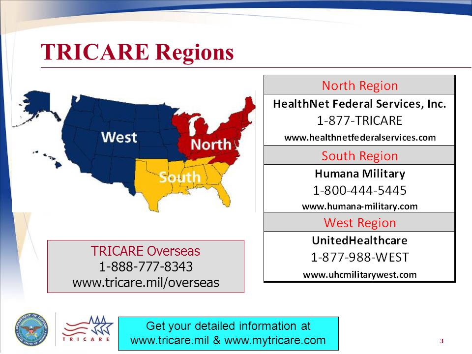 3 TRICARE Regions TRICARE Overseas 1-888-777-8343 www.tricare.mil/overseas Get your detailed information at www.tricare.mil & www.mytricare.com