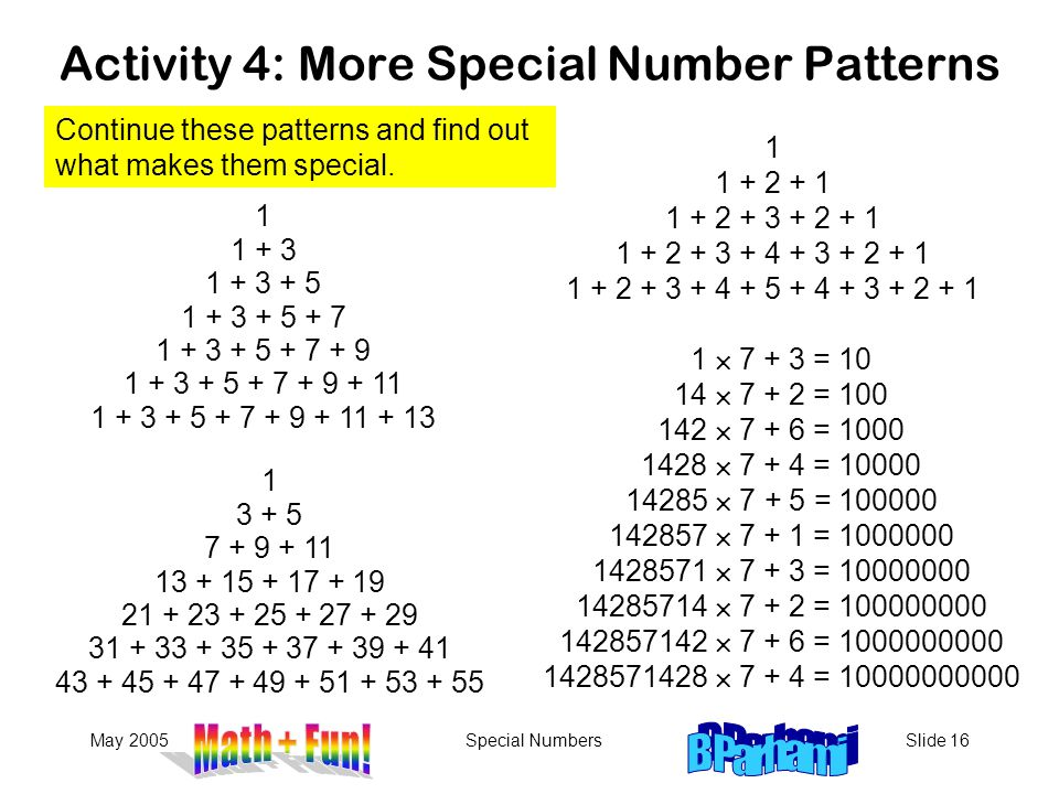 May 2005Special NumbersSlide 16 Activity 4: More Special Number Patterns 1 1 + 3 1 + 3 + 5 1 + 3 + 5 + 7 1 + 3 + 5 + 7 + 9 1 + 3 + 5 + 7 + 9 + 11 1 + 3 + 5 + 7 + 9 + 11 + 13 1 3 + 5 7 + 9 + 11 13 + 15 + 17 + 19 21 + 23 + 25 + 27 + 29 31 + 33 + 35 + 37 + 39 + 41 43 + 45 + 47 + 49 + 51 + 53 + 55 1  7 + 3 = 10 14  7 + 2 = 100 142  7 + 6 = 1000 1428  7 + 4 = 10000 14285  7 + 5 = 100000 142857  7 + 1 = 1000000 1428571  7 + 3 = 10000000 14285714  7 + 2 = 100000000 142857142  7 + 6 = 1000000000 1428571428  7 + 4 = 10000000000 1 1 + 2 + 1 1 + 2 + 3 + 2 + 1 1 + 2 + 3 + 4 + 3 + 2 + 1 1 + 2 + 3 + 4 + 5 + 4 + 3 + 2 + 1 Continue these patterns and find out what makes them special.