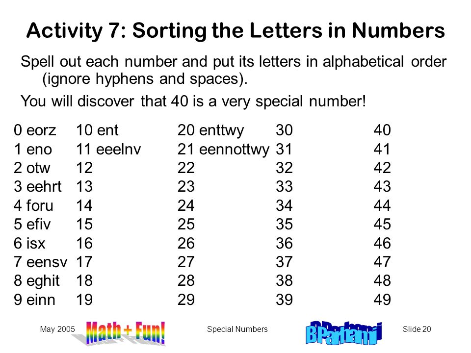May 2005Special NumbersSlide 20 Activity 7: Sorting the Letters in Numbers 0 eorz 1 eno 2 otw 3 eehrt 4 foru 5 efiv 6 isx 7 eensv 8 eghit 9 einn Spell out each number and put its letters in alphabetical order (ignore hyphens and spaces).