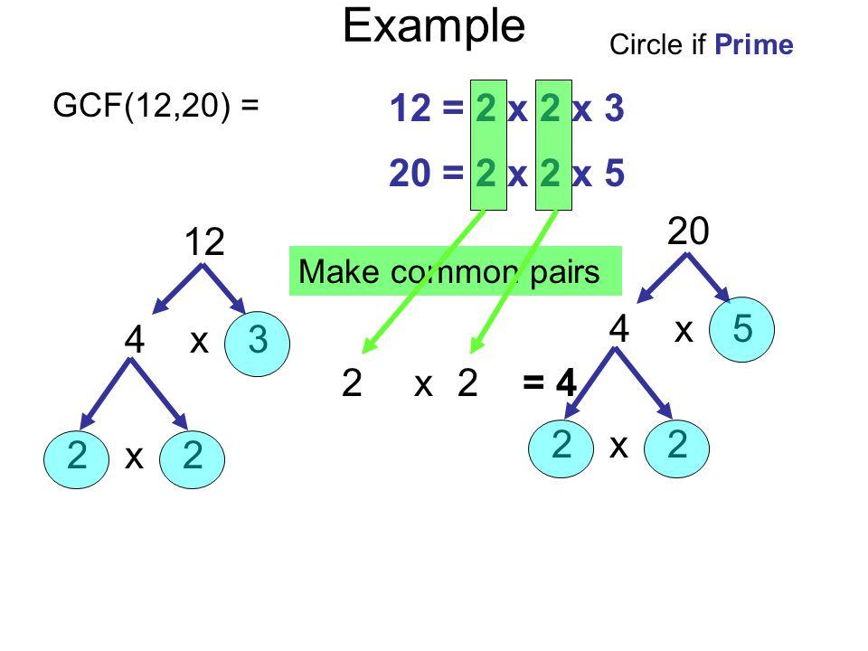 Example GCF(12,20) = 20 45 22 x x Circle if Prime 12 = 2 x 2 x 3 12 43 22 x x 20 = 2 x 2 x 5 Make common pairs x22= 4