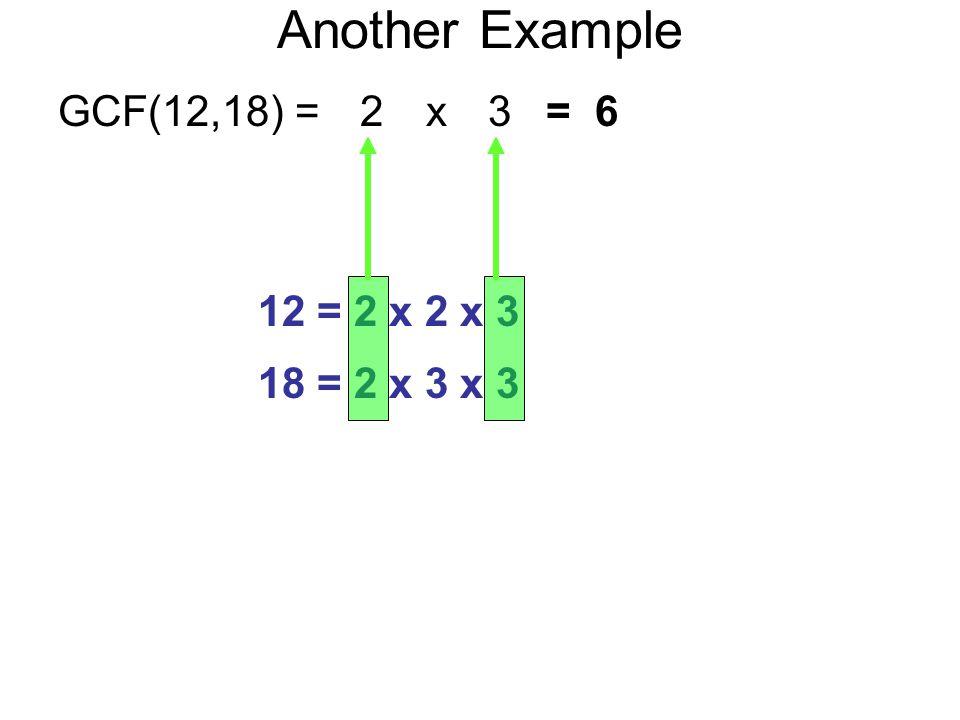 Another Example GCF(12,18) = 12 = 2 x 2 x 3 18 = 2 x 3 x 3 x23= 6