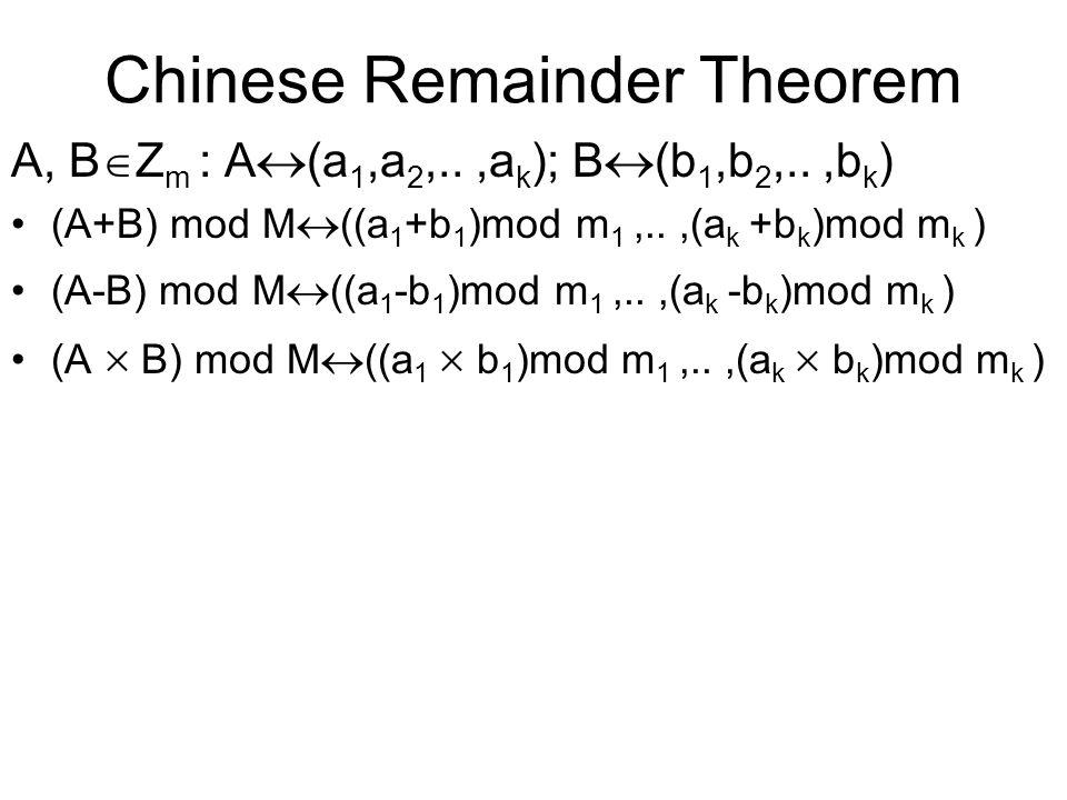 Chinese Remainder Theorem A, B  Z m : A  (a 1,a 2,..,a k ); B  (b 1,b 2,..,b k ) (A+B) mod M  ((a 1 +b 1 )mod m 1,..,(a k +b k )mod m k ) (A-B) mod M  ((a 1 -b 1 )mod m 1,..,(a k -b k )mod m k ) (A  B) mod M  ((a 1  b 1 )mod m 1,..,(a k  b k )mod m k )