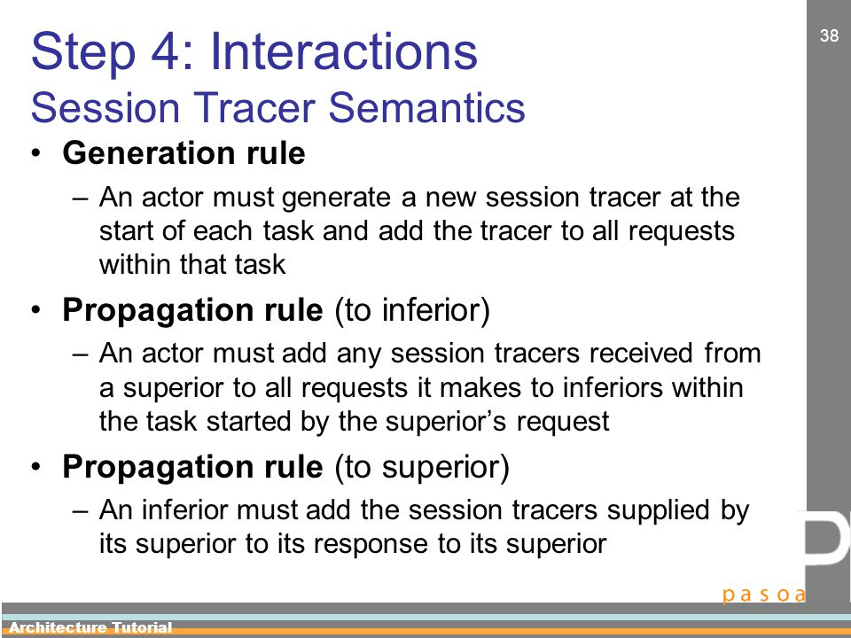 Architecture Tutorial 38 Step 4: Interactions Session Tracer Semantics Generation rule –An actor must generate a new session tracer at the start of each task and add the tracer to all requests within that task Propagation rule (to inferior) –An actor must add any session tracers received from a superior to all requests it makes to inferiors within the task started by the superior's request Propagation rule (to superior) –An inferior must add the session tracers supplied by its superior to its response to its superior