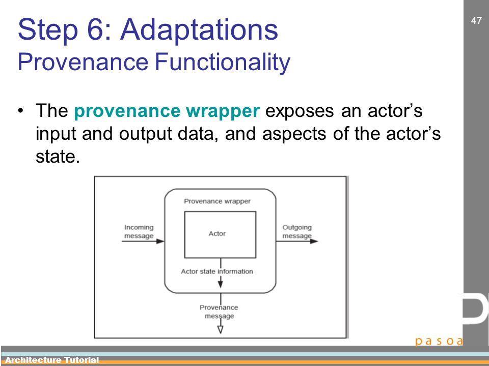 Architecture Tutorial 47 Step 6: Adaptations Provenance Functionality The provenance wrapper exposes an actor's input and output data, and aspects of the actor's state.