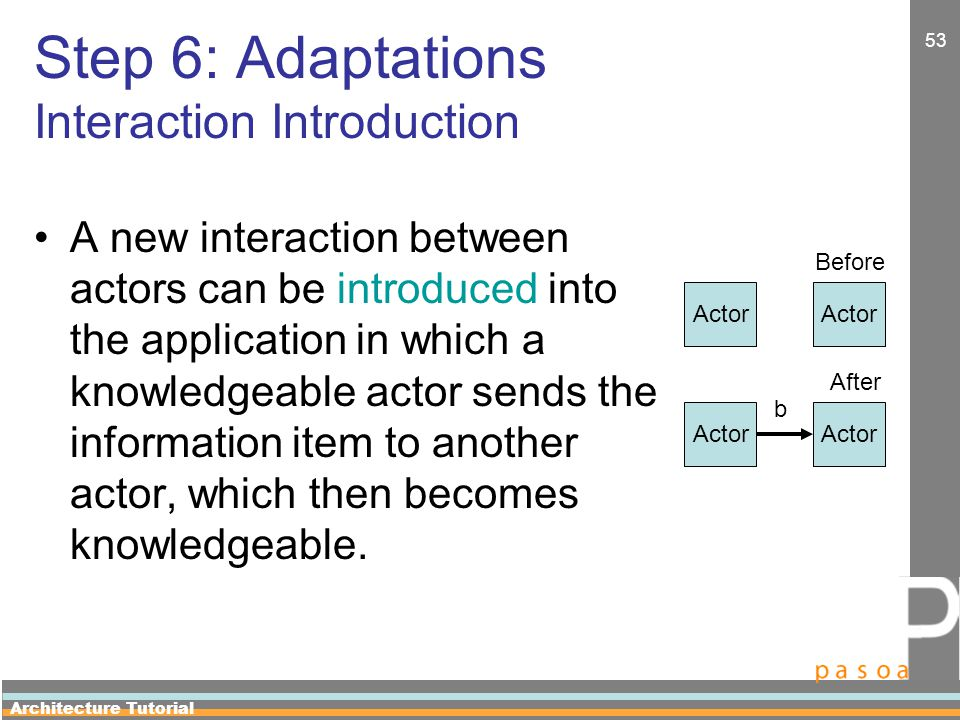Architecture Tutorial 53 Step 6: Adaptations Interaction Introduction A new interaction between actors can be introduced into the application in which a knowledgeable actor sends the information item to another actor, which then becomes knowledgeable.