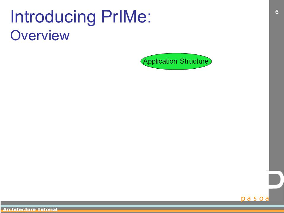 Architecture Tutorial 6 Introducing PrIMe: Overview Application Structure