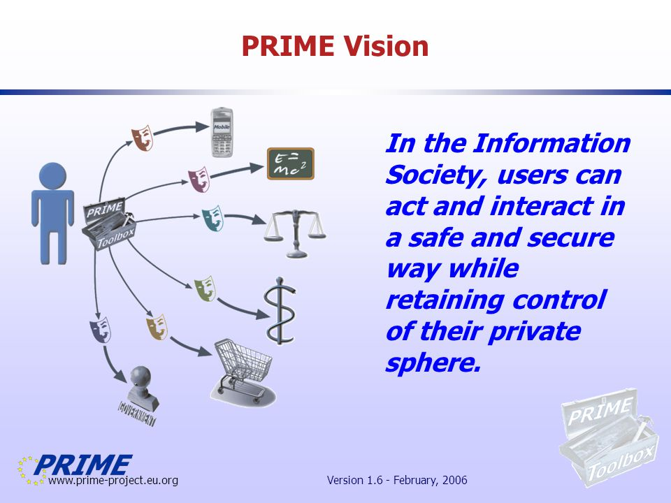 www.prime-project.eu.org Version 1.6 - February, 2006 PRIME Objectives Advance the state-of-the-art in privacy-enhancing identity management Demonstrate how to embed European privacy laws and regulations into technology Empower individuals to effectively realise their right to privacy and informational self-determination  Development of real-world tools and solutions for identity management