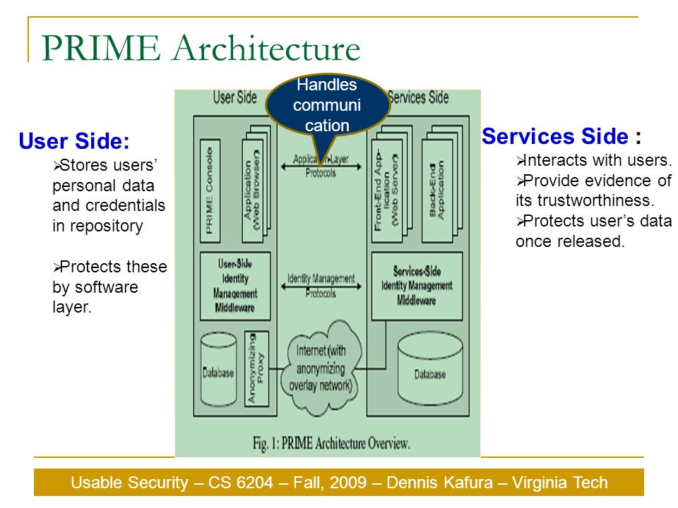 Usable Security – CS 6204 – Fall, 2009 – Dennis Kafura – Virginia Tech PRIME Architecture User Side:  Stores users' personal data and credentials in repository  Protects these by software layer.