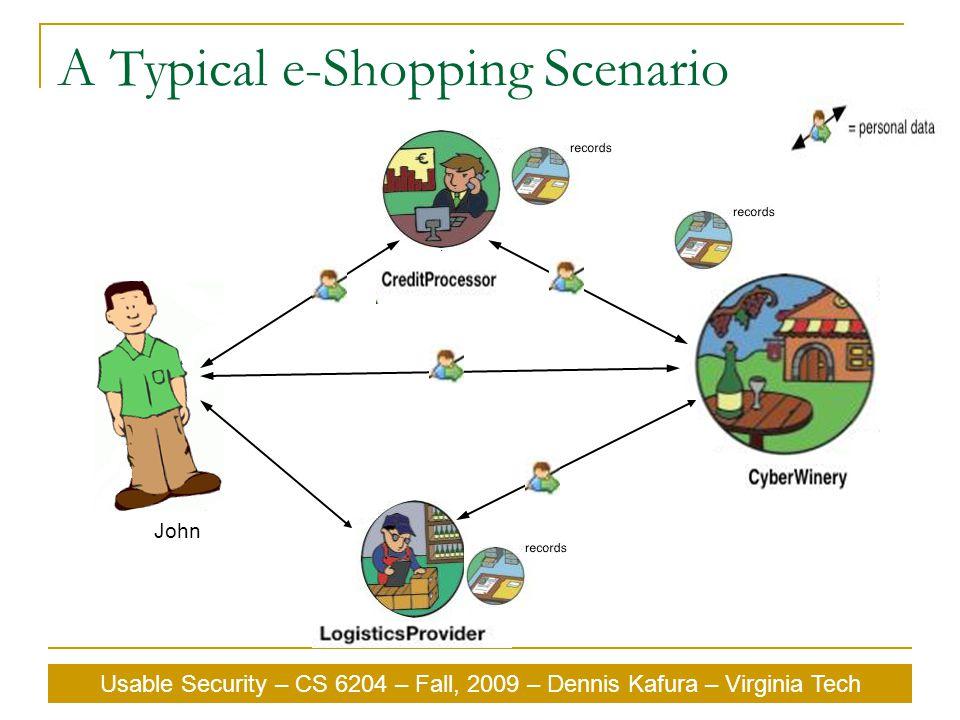 Usable Security – CS 6204 – Fall, 2009 – Dennis Kafura – Virginia Tech A Typical e-Shopping Scenario John