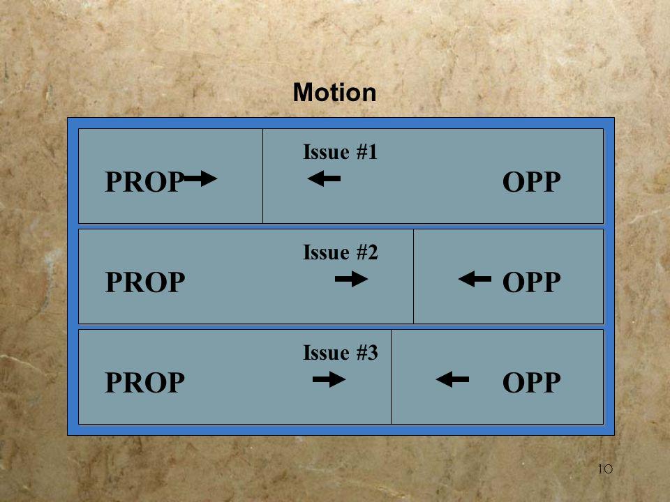 10 PROPOPP Issue #1 PROPOPP Issue #2 PROPOPP Issue #3 Motion