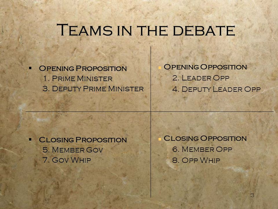 3 Teams in the debate  Opening Proposition 1. Prime Minister 3. Deputy Prime Minister  Closing Proposition 5. Member Gov 7. Gov Whip  Opening Propo