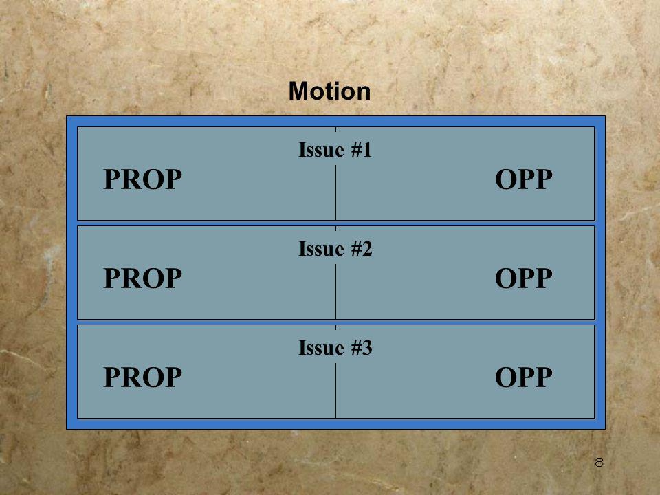 8 PROPOPP Issue #1 PROPOPP Issue #2 PROPOPP Issue #3 Motion