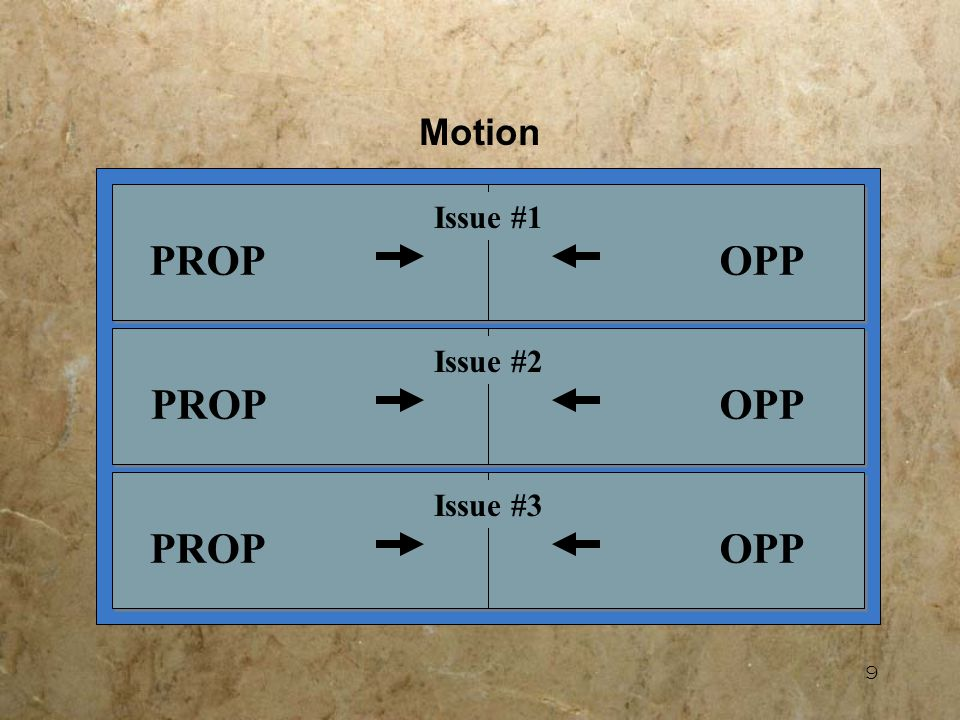 9 PROPOPP Issue #1 PROPOPP Issue #2 PROPOPP Issue #3 Motion