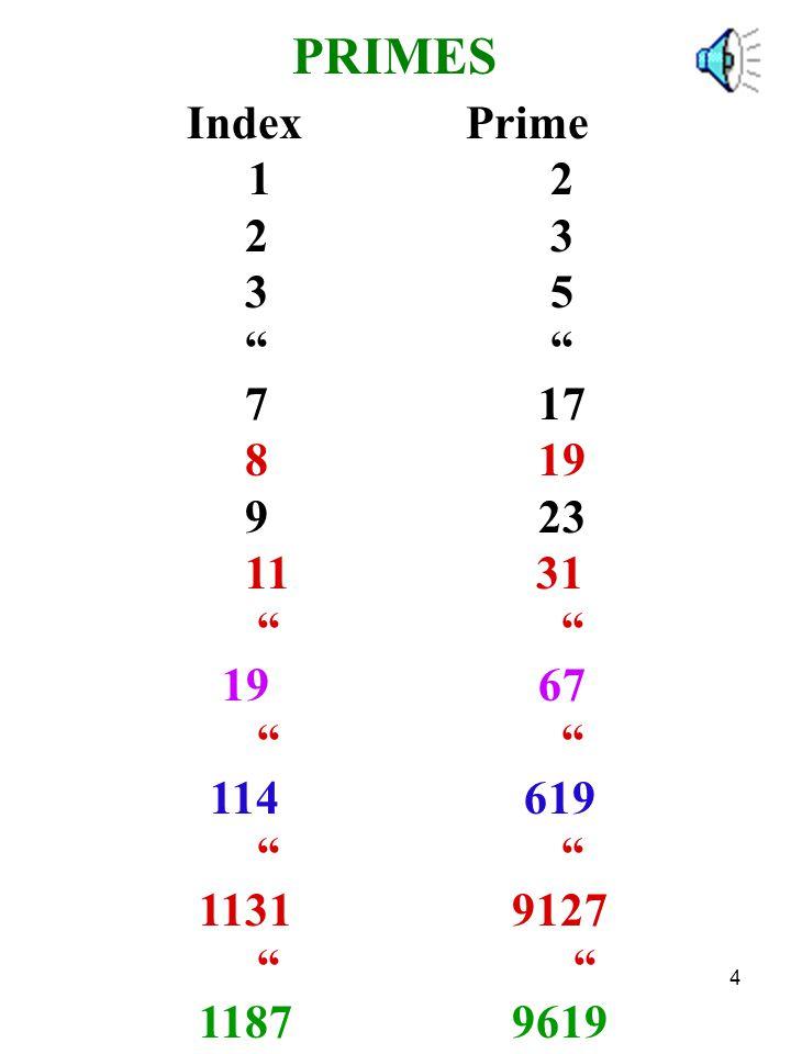 5 COMPOSITES IndexComposite 1 4 2 6 3 8 815 916 13 22 1930 114 150 127 166 368 456