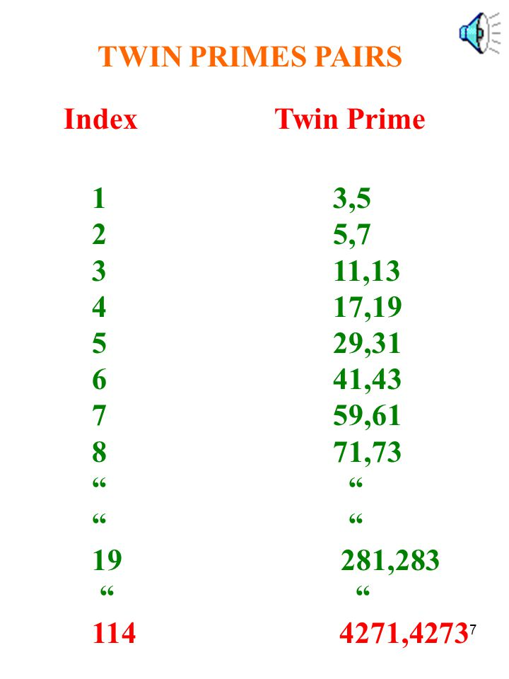 38 Index P.Index G.P.