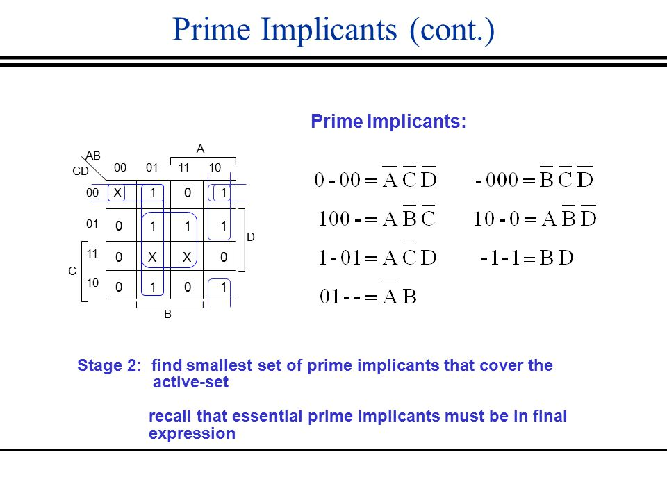 Stage 2: find smallest set of prime implicants that cover the active-set recall that essential prime implicants must be in final expression Prime Implicants (cont.) Prime Implicants: X101 0111 0XX0 0101 AB 000111 01 11 10 C CD A D B 00 10