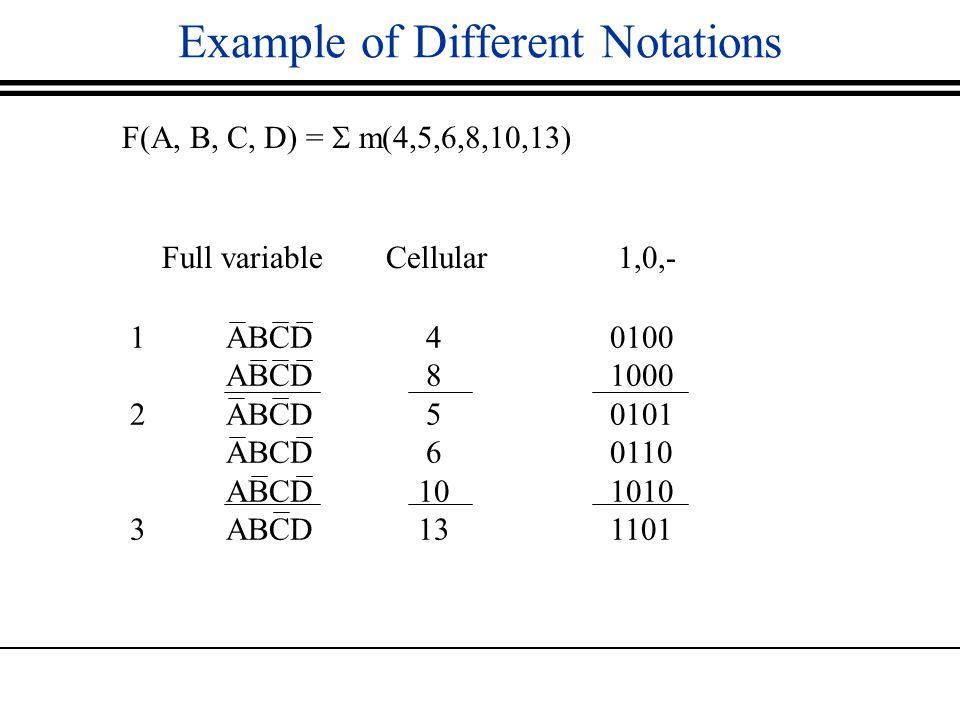 Coverage Table (cont.) Eliminate all columns covered by essential primes 0,4(0-00) 0,8(-000) 8,9(100-) 8,10(10-0) 9,13(1-01) 4,5,6,7(01--) 5,7,13,15(-1-1) 4XX4XX 5XX5XX 6X6X 8XXX8XXX 9XX9XX 10 X 13 X