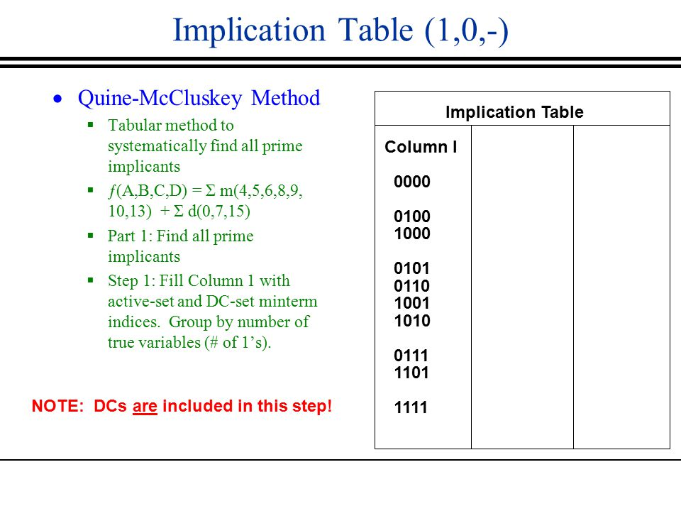 Implication Table (1,0,-)  Quine-McCluskey Method  Tabular method to systematically find all prime implicants  ƒ(A,B,C,D) = Σ m(4,5,6,8,9, 10,13) + Σ d(0,7,15)  Part 1: Find all prime implicants  Step 1: Fill Column 1 with active-set and DC-set minterm indices.