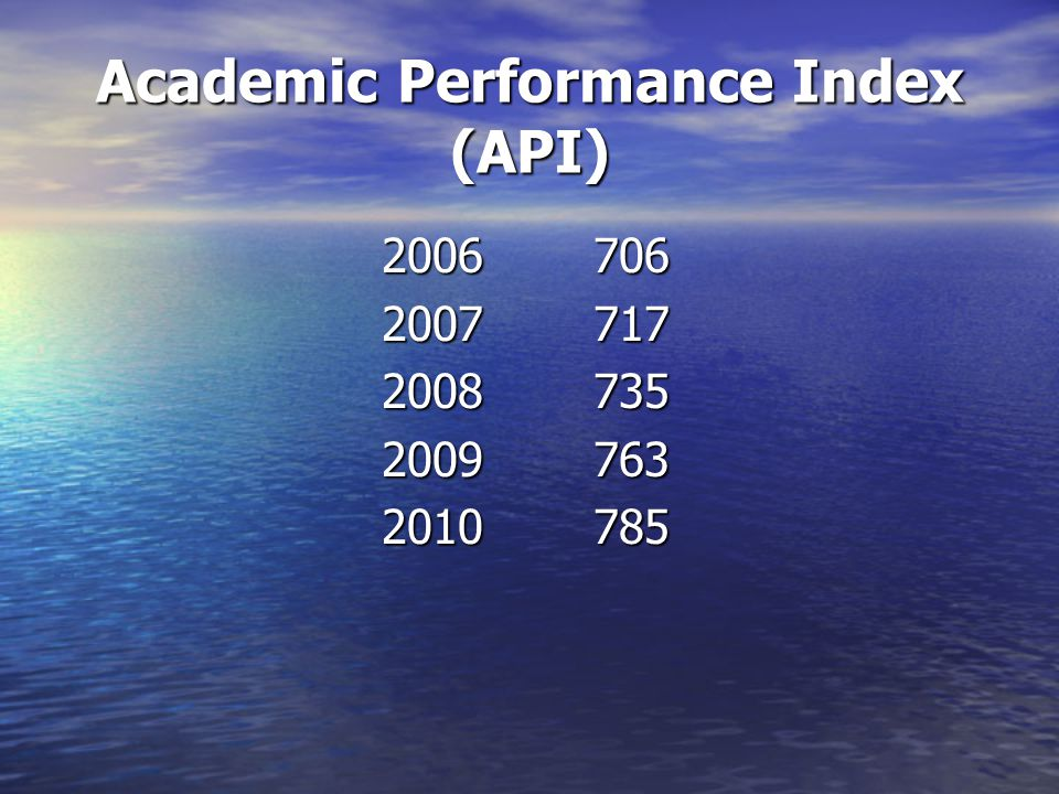 Academic Performance Index (API) 2006706 2007717 2008735 2009763 2010785
