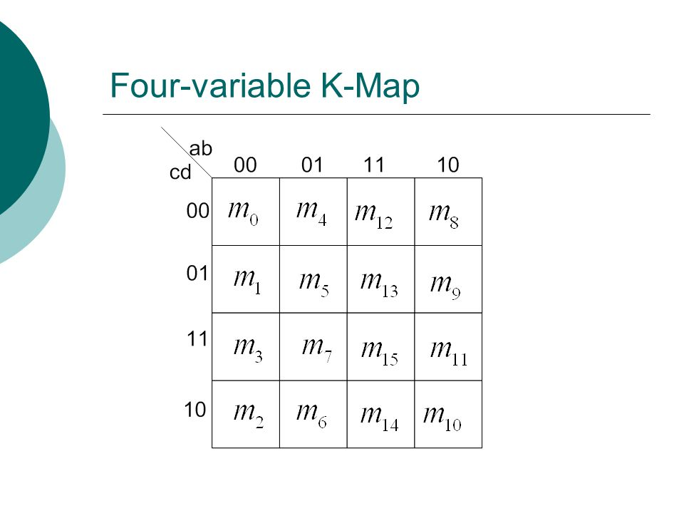 Four-variable K-Map