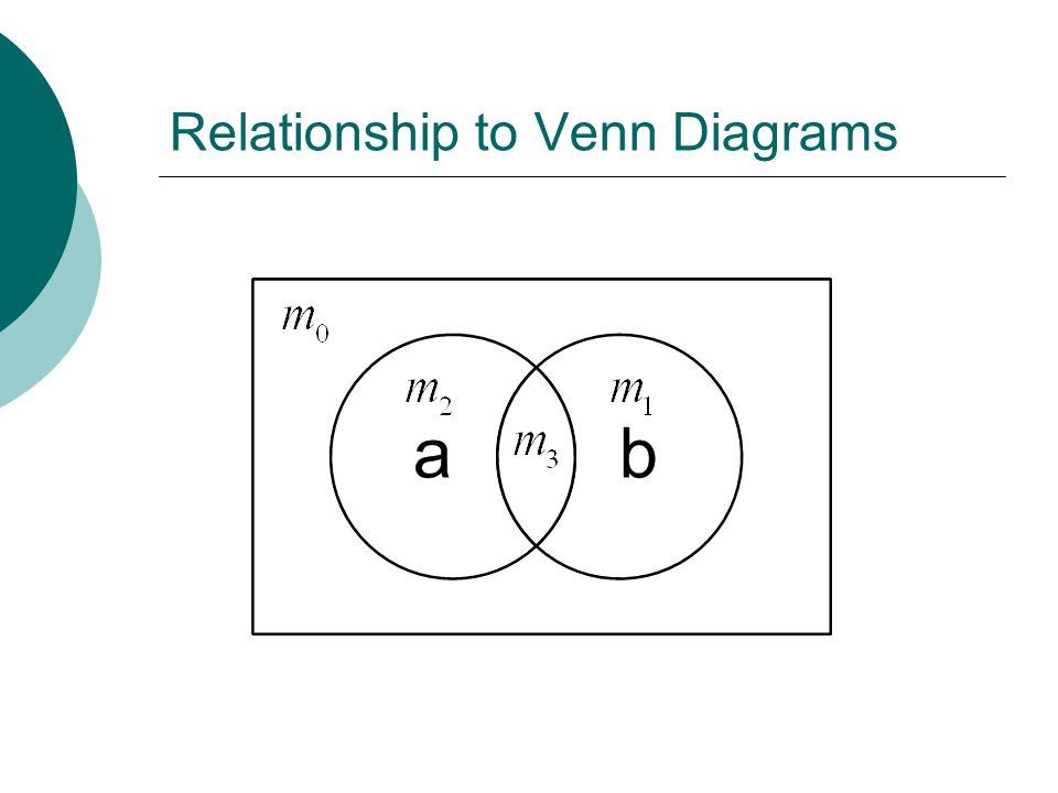 Three-Variable K-Map Example Step 2: Circle Prime Implicants 1 1 11 Wrong!.