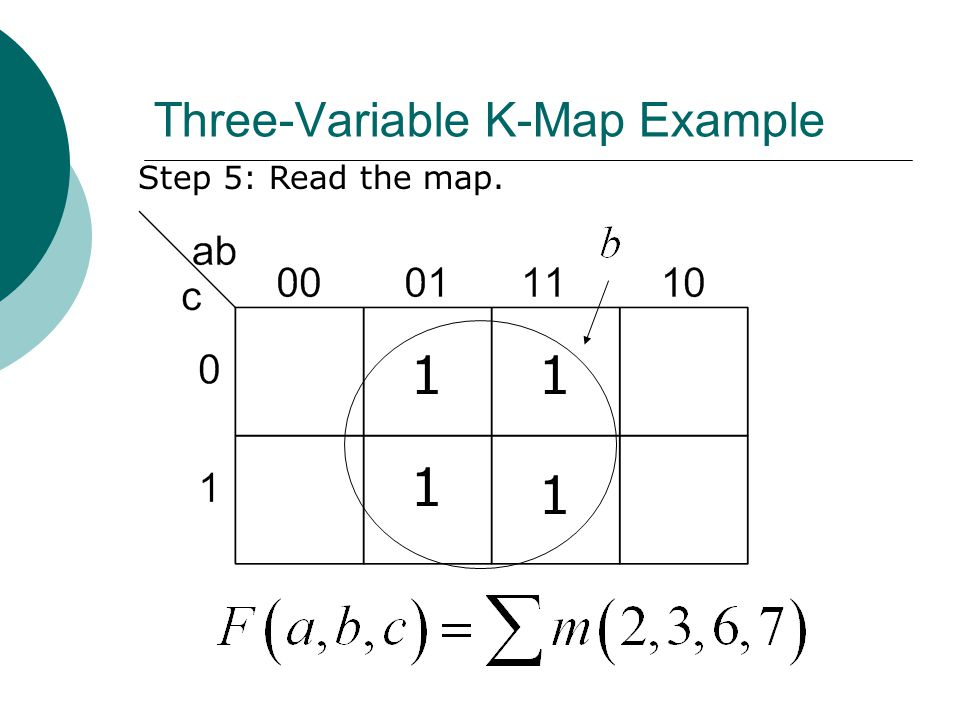 Three-Variable K-Map Example Step 5: Read the map. 1 1 11