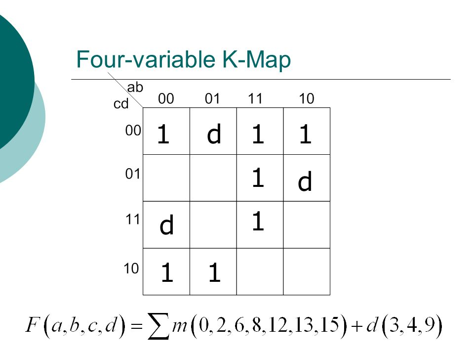 Four-variable K-Map 1 1 d 1 11 1 1 d d