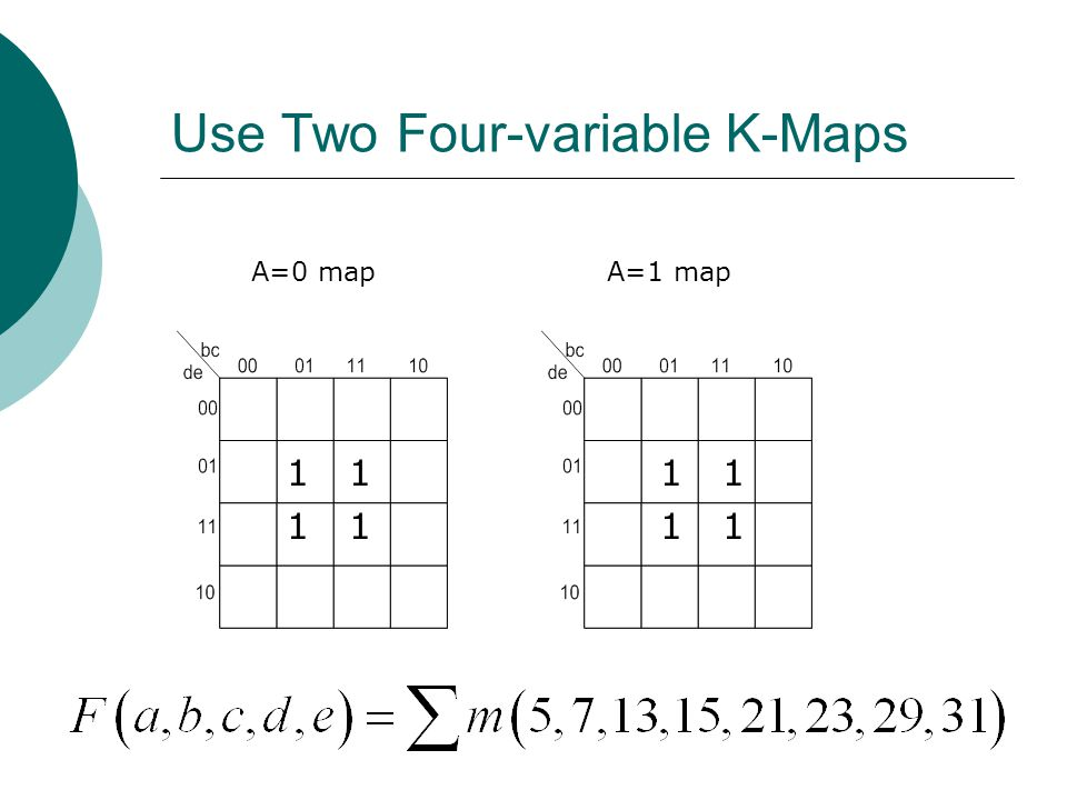 Use Two Four-variable K-Maps A=0 mapA=1 map 1 1 1 1 1 1 1 1