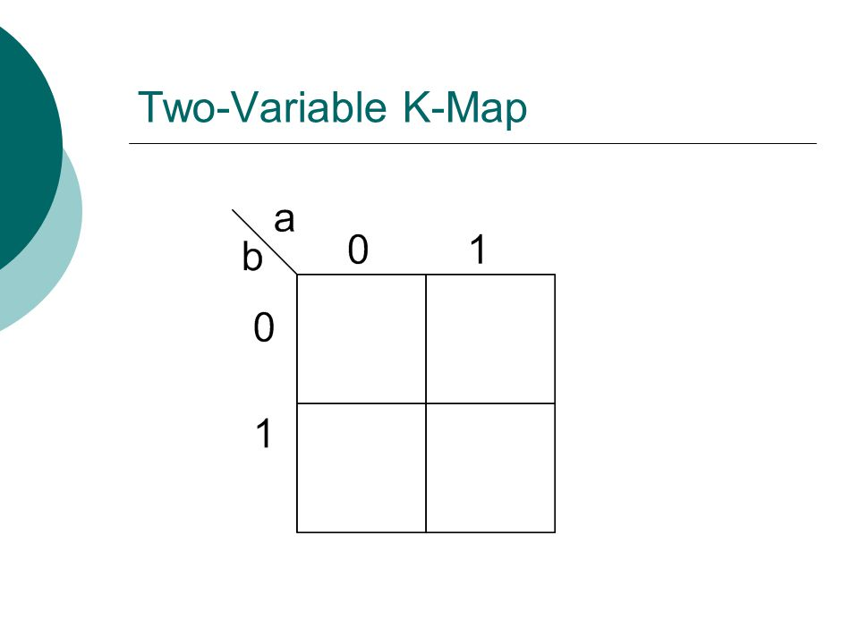Four-variable K-Map Example 1 1 1 1 1