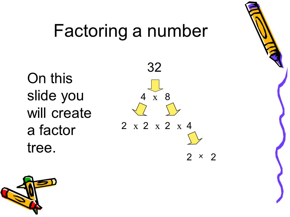 The importance of prime numbers On this slide you should demonstrate your understanding of the importance of prime numbers.