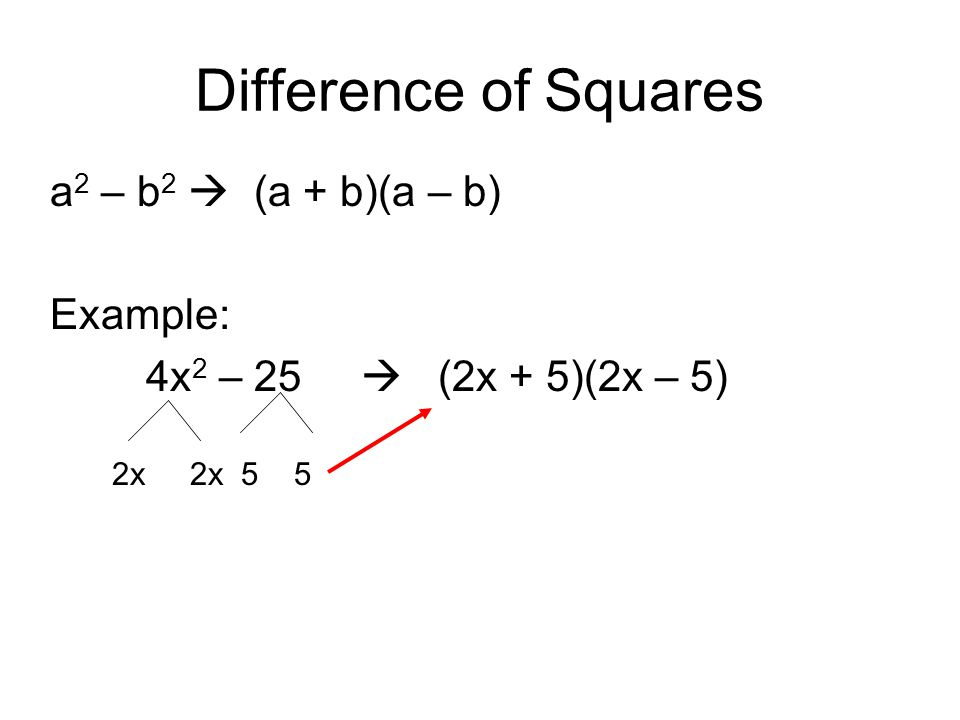 Difference of Squares a 2 – b 2  (a + b)(a – b) Example: 4x 2 – 25  (2x + 5)(2x – 5) 2x 2x 5 5