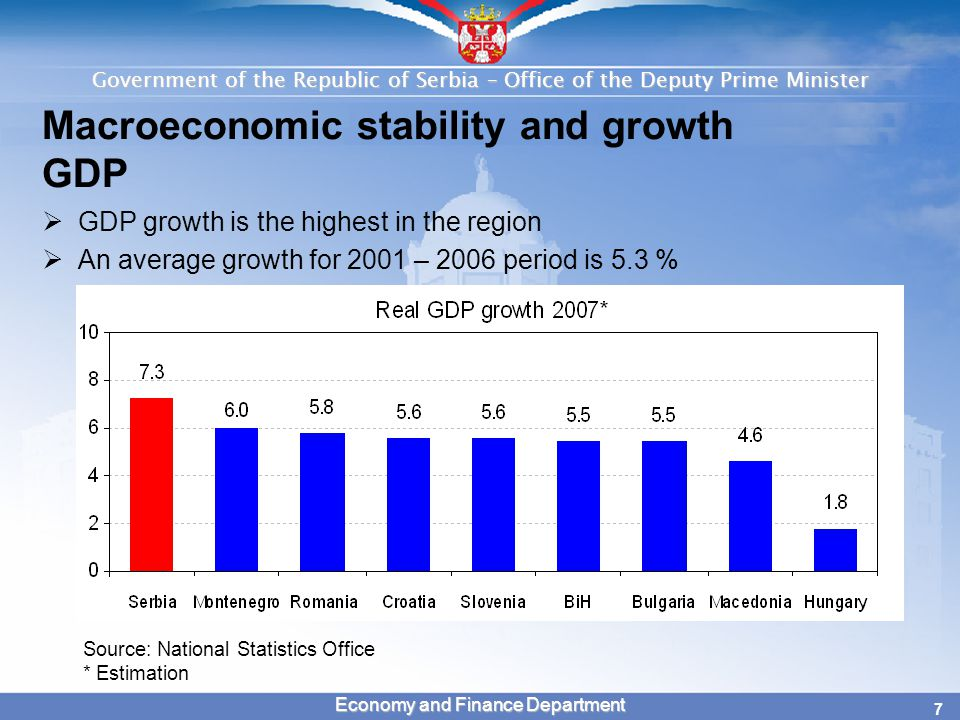 Government of the Republic of Serbia – Office of the Deputy Prime Minister 7 Economy and Finance Department Macroeconomic stability and growth GDP  GDP growth is the highest in the region  An average growth for 2001 – 2006 period is 5.3 % Source: National Statistics Office * Estimation