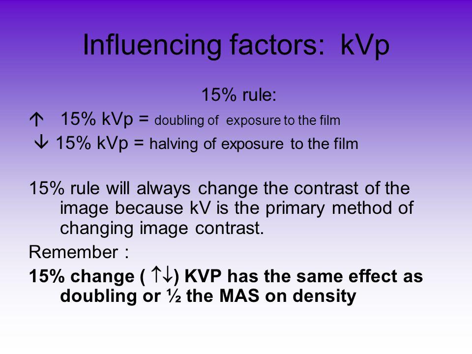 Influencing factors: kVp 15% rule:  15% kVp = doubling of exposure to the film  15% kVp = halving of exposure to the film 15% rule will always chang