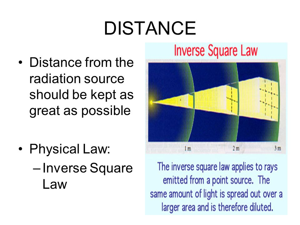 DISTANCE Distance from the radiation source should be kept as great as possible Physical Law: –Inverse Square Law