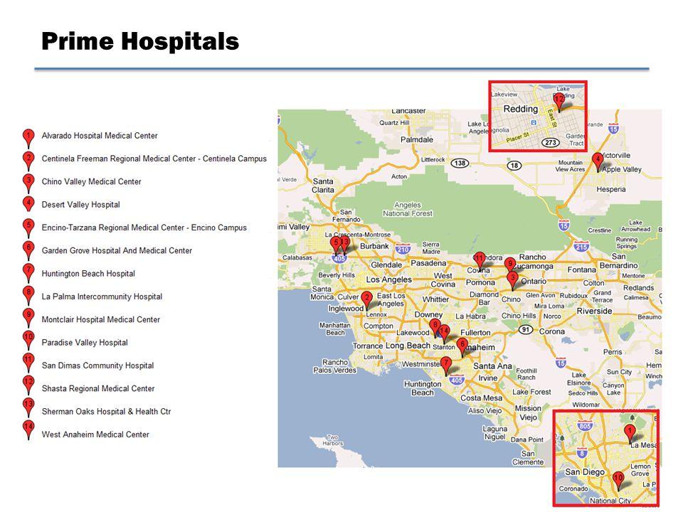Prime Hospitals