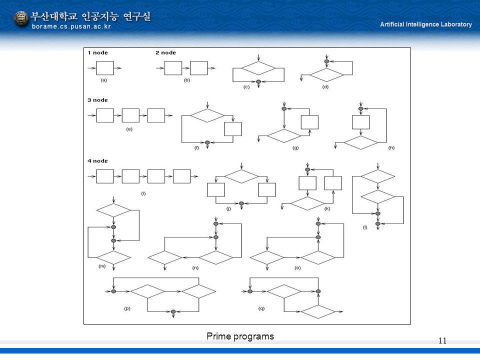 Prime programs 11