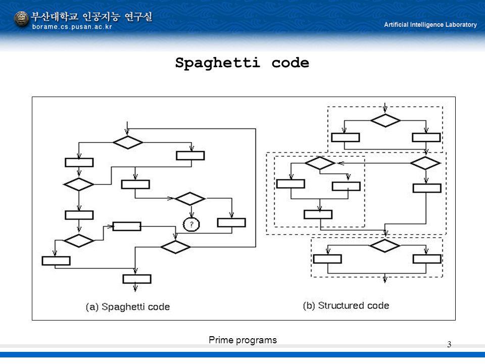 Prime programs 3 Spaghetti code