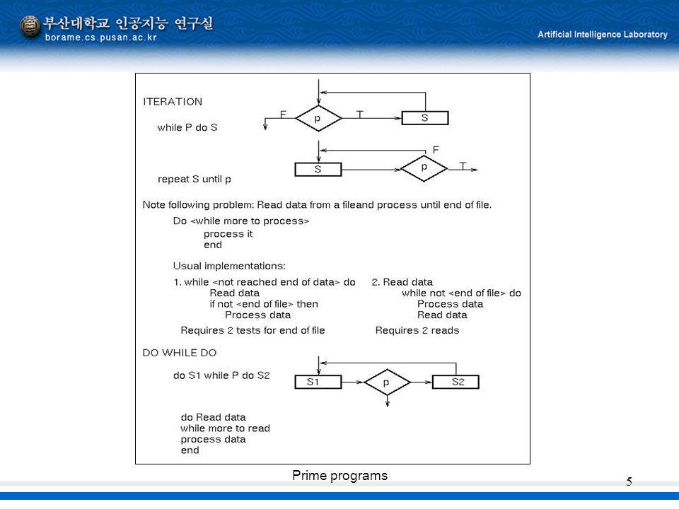 Prime programs 5