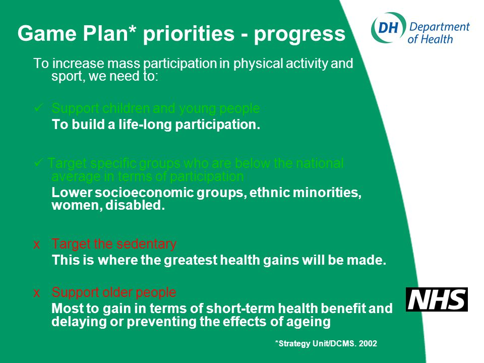 Game Plan* priorities - progress To increase mass participation in physical activity and sport, we need to: Support children and young people To build