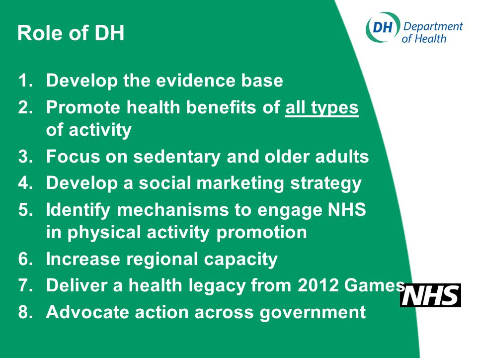 Role of DH 1.Develop the evidence base 2.Promote health benefits of all types of activity 3.Focus on sedentary and older adults 4.Develop a social mar
