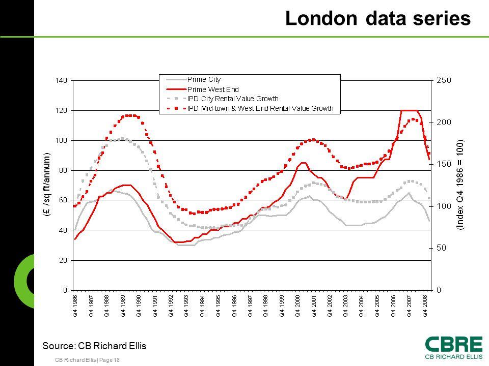 CB Richard Ellis | Page 18 London data series Source: CB Richard Ellis