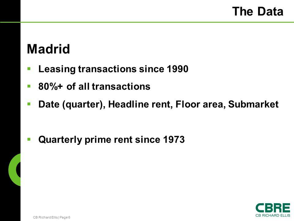 CB Richard Ellis | Page 6 The Data Madrid  Leasing transactions since 1990  80%+ of all transactions  Date (quarter), Headline rent, Floor area, Submarket  Quarterly prime rent since 1973