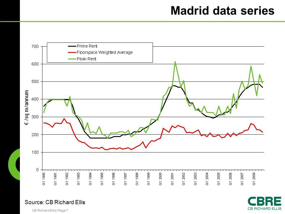 CB Richard Ellis | Page 7 Madrid data series Source: CB Richard Ellis