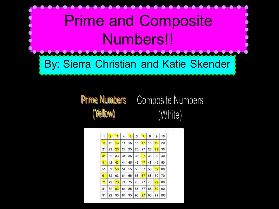 By: Sierra Christian and Katie Skender Prime and Composite Numbers!!