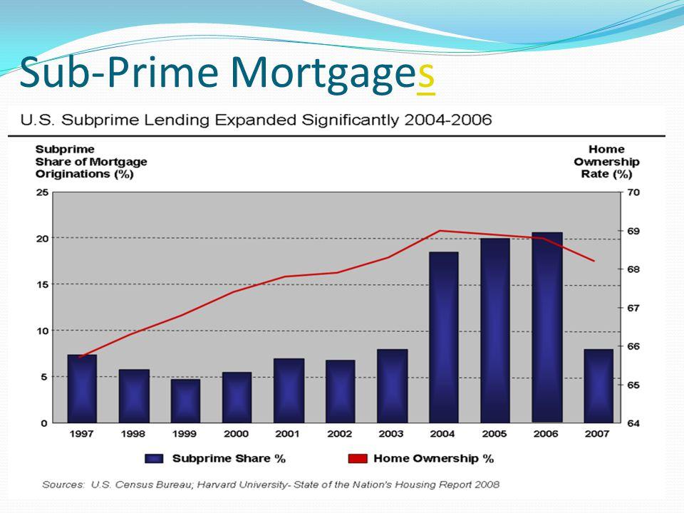 Sub-Prime Mortgagess