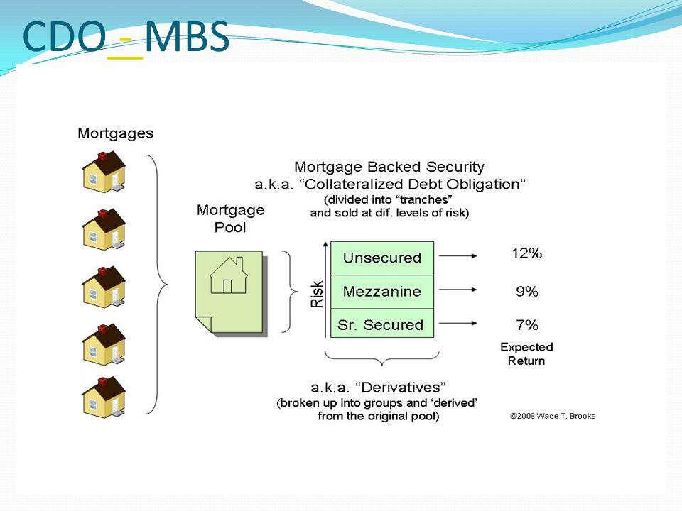 CDO - MBS -