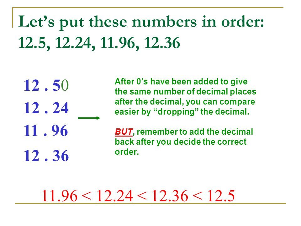 Let's put these numbers in order: 12.5, 12.24, 11.96, 12.36 12. 5 12. 24 11. 96 12. 36 Fill in the missing space with a zero. 11.96 < 12.24 < 12.36 <