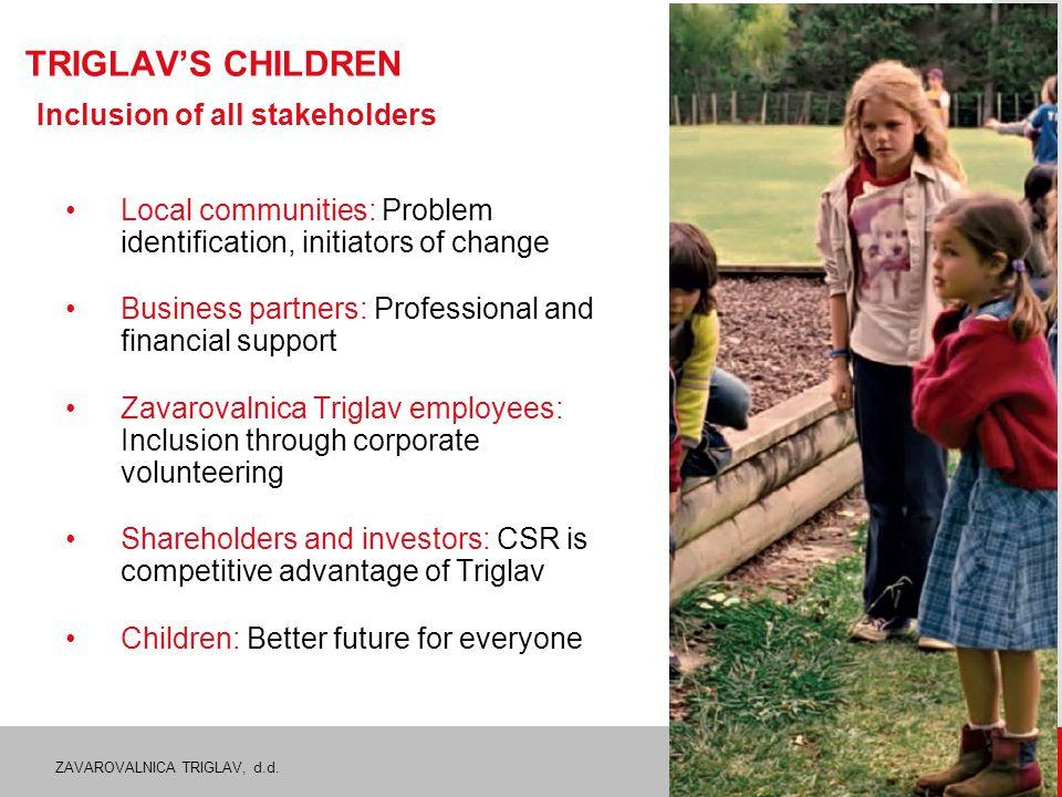 ZAVAROVALNICA TRIGLAV, d.d. 18 TRIGLAV'S CHILDREN Inclusion of all stakeholders Local communities: Problem identification, initiators of change Busine