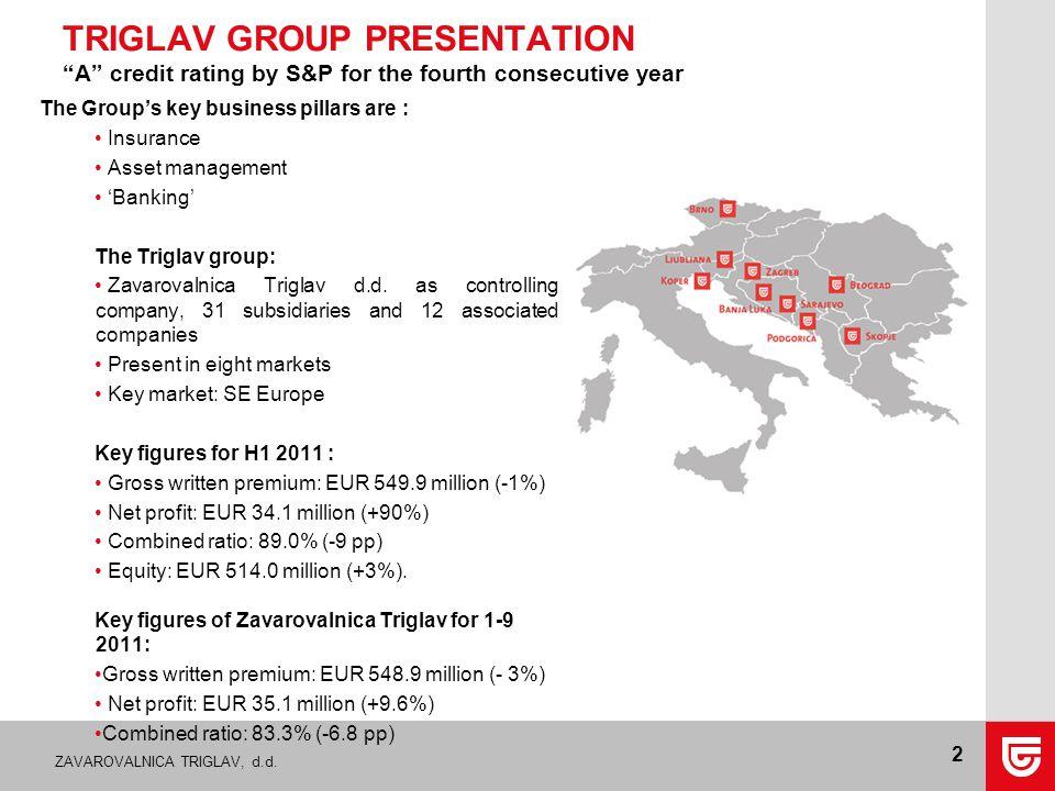 ZAVAROVALNICA TRIGLAV, d.d. The Group's key business pillars are : Insurance Asset management 'Banking' The Triglav group: Zavarovalnica Triglav d.d.