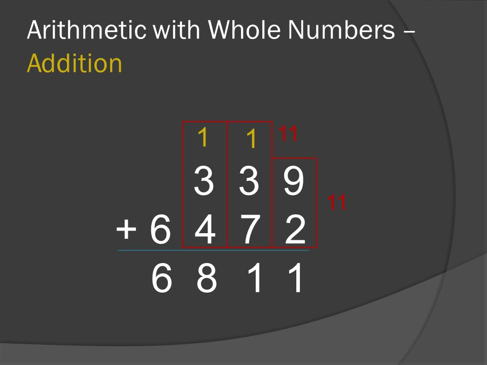 Arithmetic with Whole Numbers – Addition 3 3 9 + 6 4 7 2 1 1 1 1 86 11